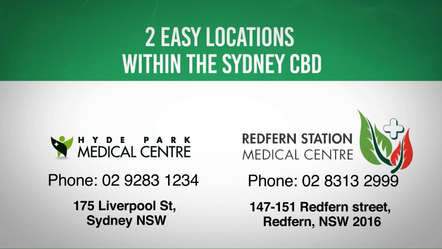Sexual health clinic sydney nsw postal code